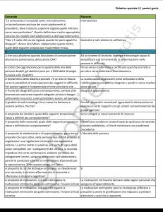 Didattica speciale II - UniPegaso