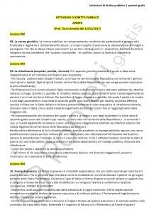 Paniere di Istituzioni di diritto pubblico - Aperte - Scienze dell'educazione - eCampus